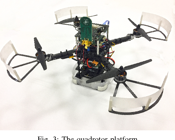 Figure 3 for Accurate 3D Localization for MAV Swarms by UWB and IMU Fusion