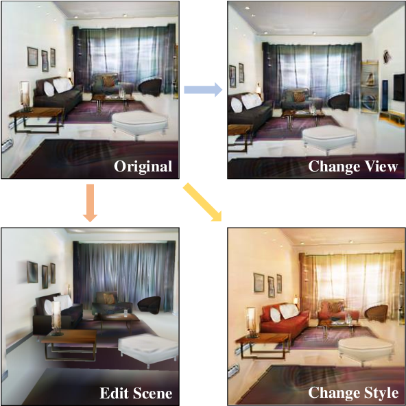 Figure 1 for Realistic Image Synthesis with Configurable 3D Scene Layouts