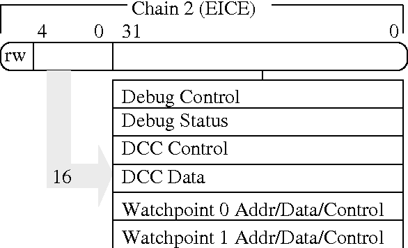 Figure 4 from Open On-Chip Debugger – OpenOCD – - Semantic