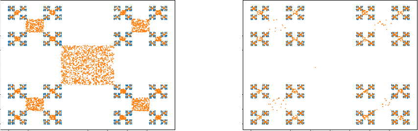 Figure 2 for Is Deeper Better only when Shallow is Good?