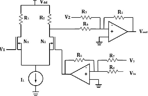 Figure 4 for Memristive LSTM network hardware architecture for time-series predictive modeling problem