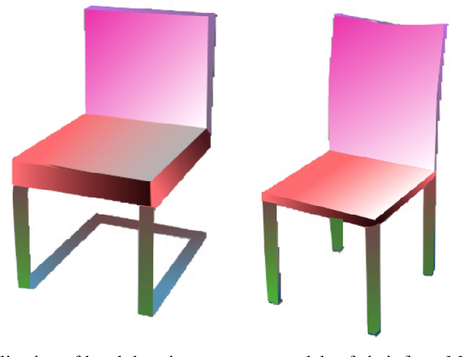 Figure 4 for DeepPoint3D: Learning Discriminative Local Descriptors using Deep Metric Learning on 3D Point Clouds