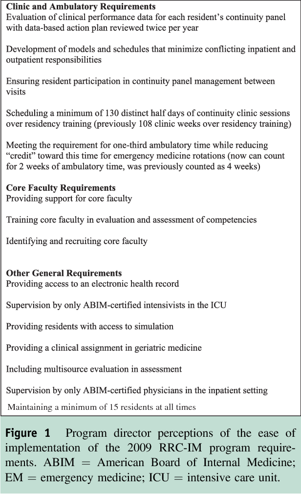 Challenges with continuity clinic and core faculty