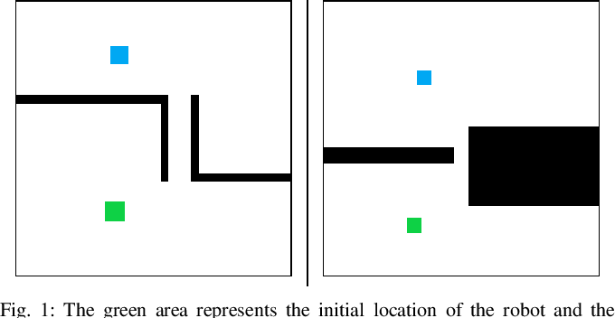 Figure 1 for Learning Sampling Distributions for Efficient High-Dimensional Motion Planning