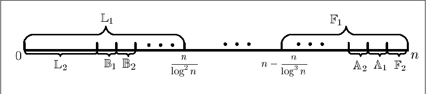 Figure 2 for The Impact of Mutation Rate on the Computation Time of Evolutionary Dynamic Optimization