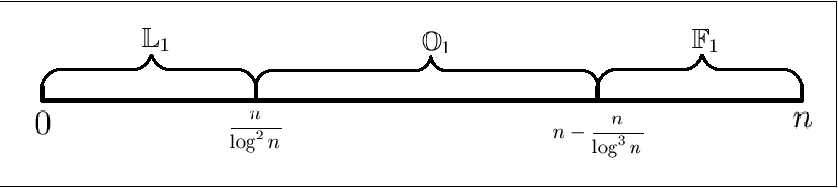 Figure 1 for The Impact of Mutation Rate on the Computation Time of Evolutionary Dynamic Optimization