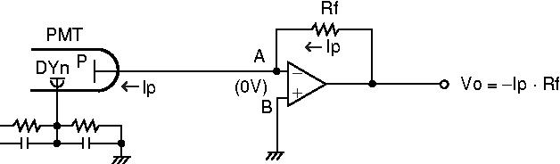 figure 5-28