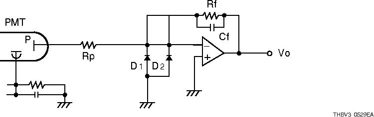 figure 5-29