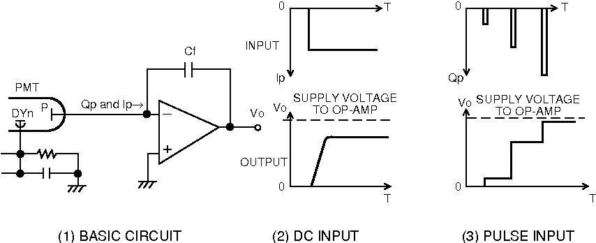 figure 5-32