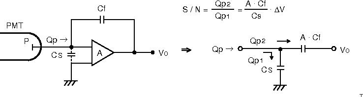 figure 5-34