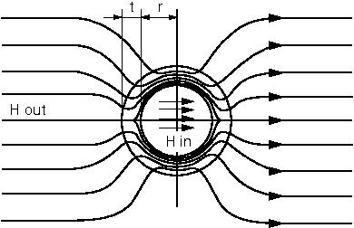 figure 5-37