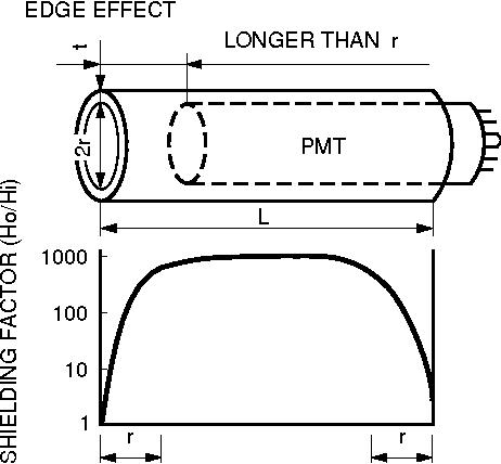 figure 5-43