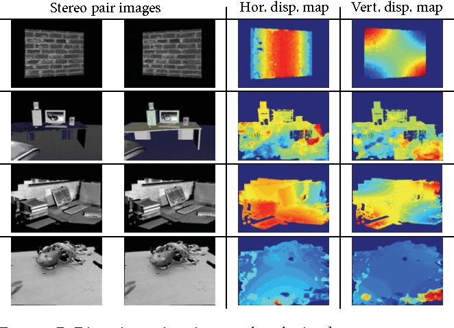 robust motion detection in real life scenarios martnez martn ester pobil ngel p del