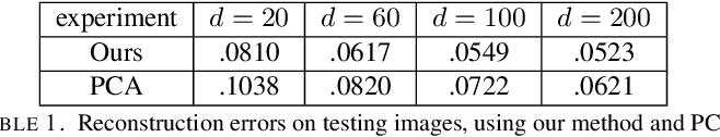 Figure 2 for A Tale of Three Probabilistic Families: Discriminative, Descriptive and Generative Models