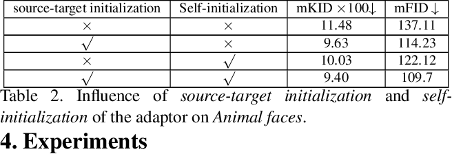 Figure 3 for TransferI2I: Transfer Learning for Image-to-Image Translation from Small Datasets