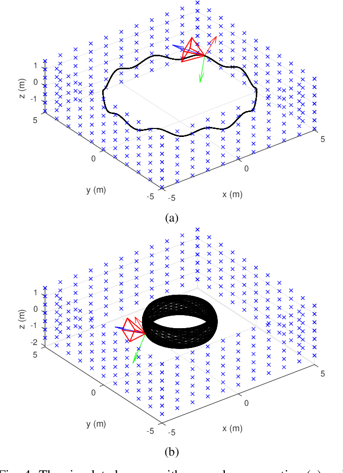 Figure 4 for A Versatile Keyframe-Based Structureless Filter for Visual Inertial Odometry
