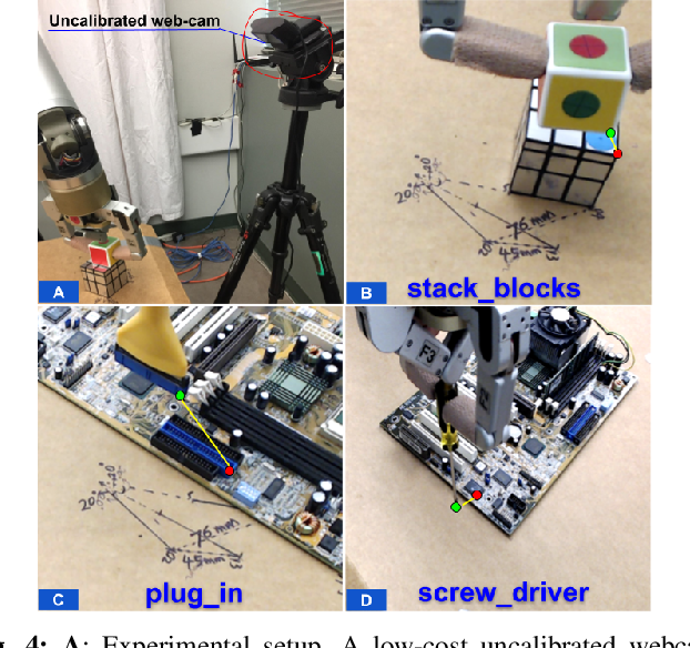 Figure 4 for Robot eye-hand coordination learning by watching human demonstrations: a task function approximation approach