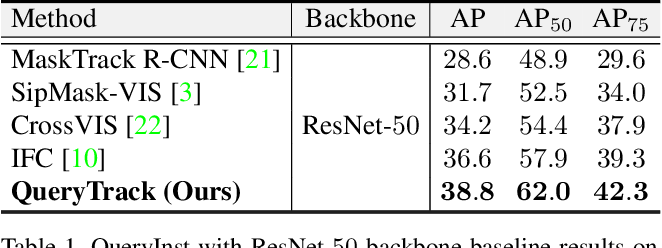 Figure 2 for Tracking Instances as Queries