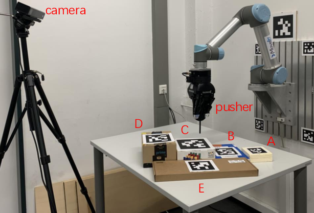 Figure 1 for Self-Adapting Recurrent Models for Object Pushing from Learning in Simulation
