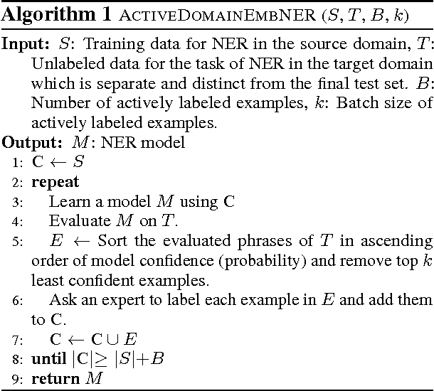 Figure 4 for Domain Adaptation for Named Entity Recognition in Online Media with Word Embeddings