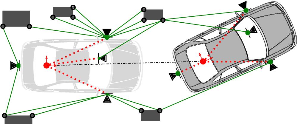 Figure 1 for Momo: Monocular Motion Estimation on Manifolds