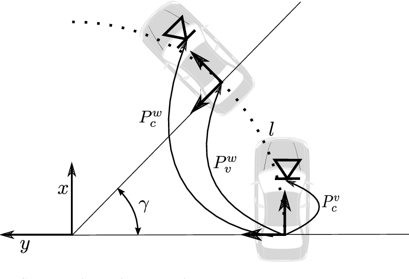 Figure 3 for Momo: Monocular Motion Estimation on Manifolds