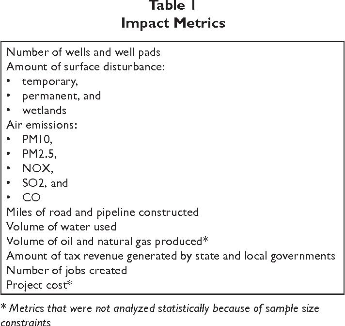 PDF] NEPA — Substantive Effectiveness Under a Procedural