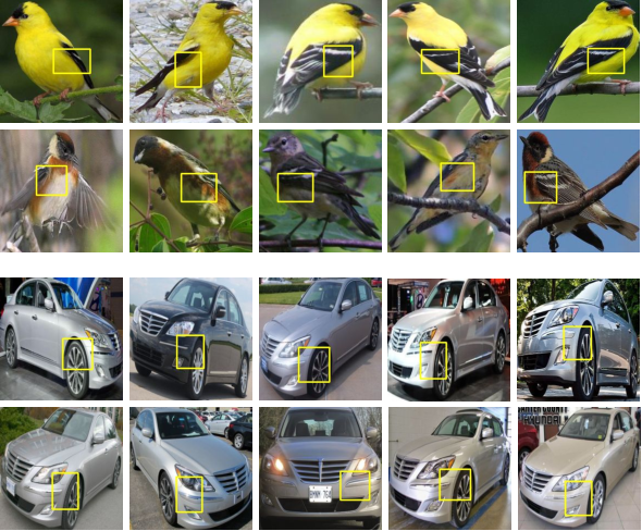 Figure 2 for ProtoPShare: Prototype Sharing for Interpretable Image Classification and Similarity Discovery