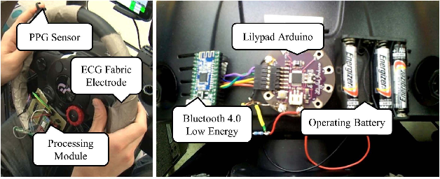 Smartwatch-Based Driver Vigilance Indicator With Kernel-Fuzzy-C