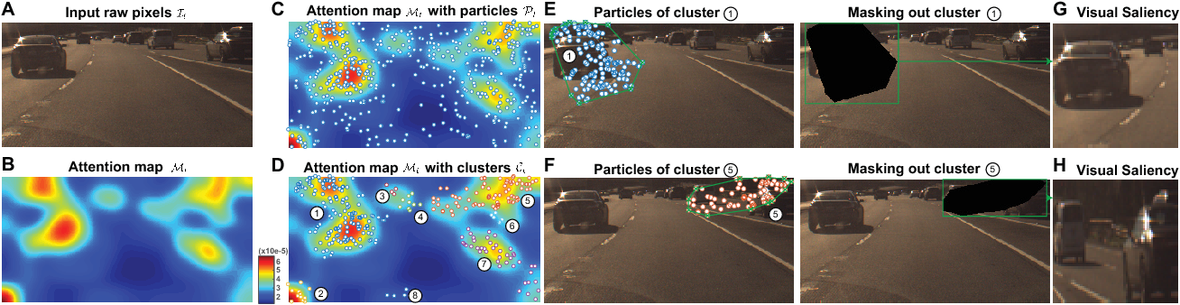 Figure 3 for Interpretable Learning for Self-Driving Cars by Visualizing Causal Attention