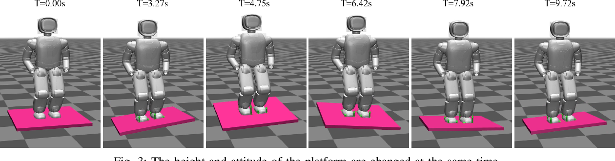 Figure 3 for Force-feedback based Whole-body Stabilizer for Position-Controlled Humanoid Robots