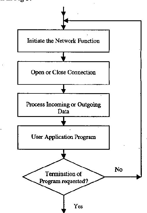 16-bit embedded Web server - Semantic Scholar