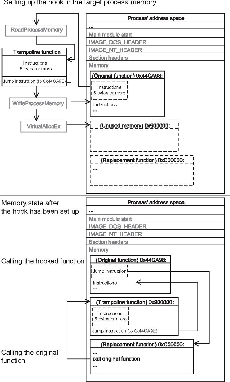 Figure 1 from Extending applications using an advanced
