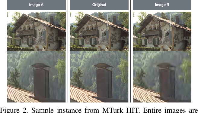 Figure 2 for Human Perceptual Evaluations for Image Compression