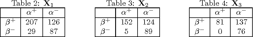 table 3