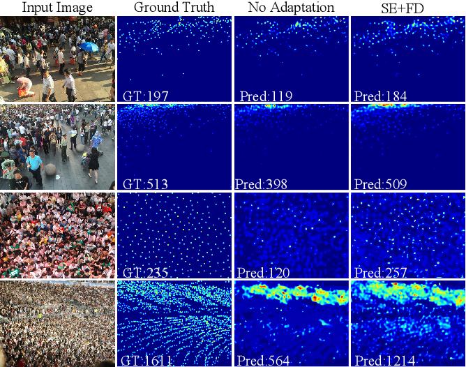 Figure 3 for Focus on Semantic Consistency for Cross-domain Crowd Understanding