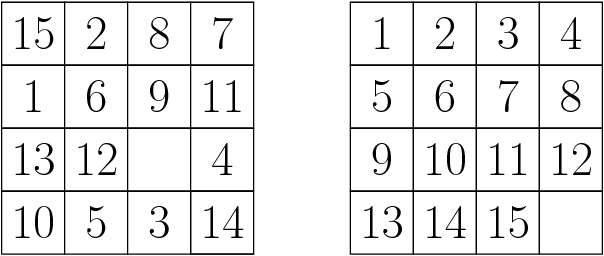Figure 1 for A Survey of Parallel A*