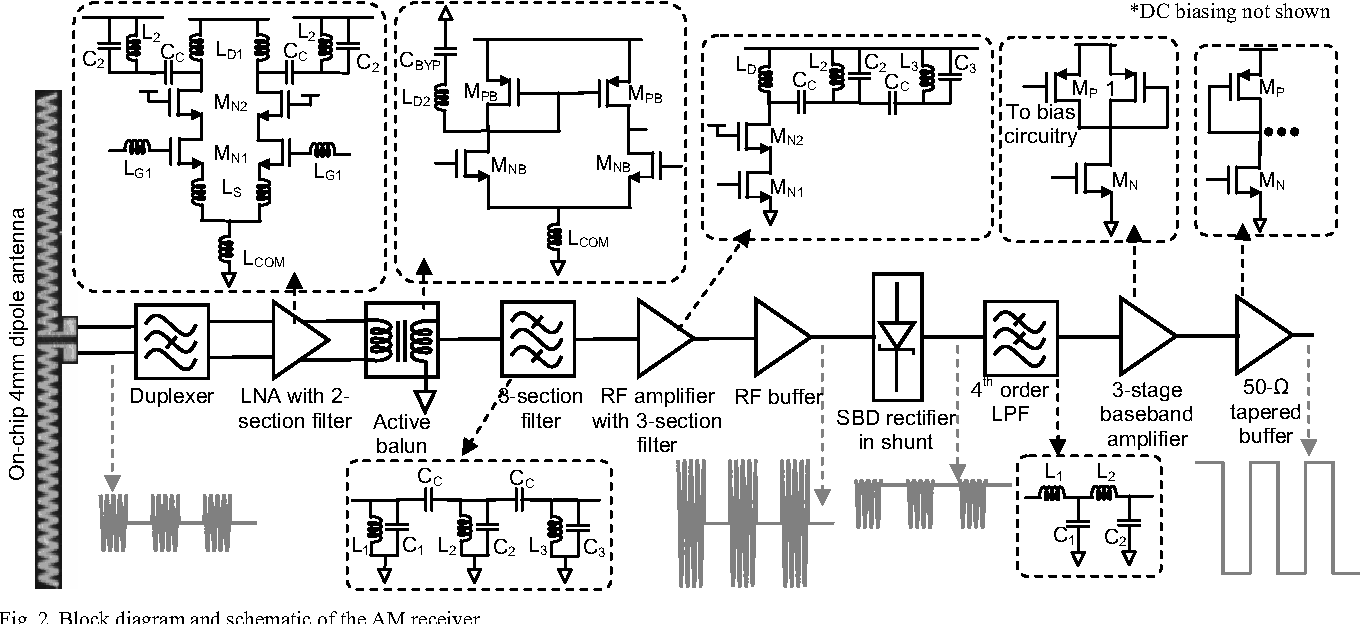 Wireless Interconnection Within A Hybrid Engine Controller Board Rf Buffer Stage Semantic Scholar