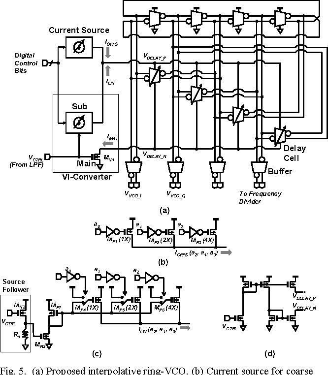 Pll Block Diagram