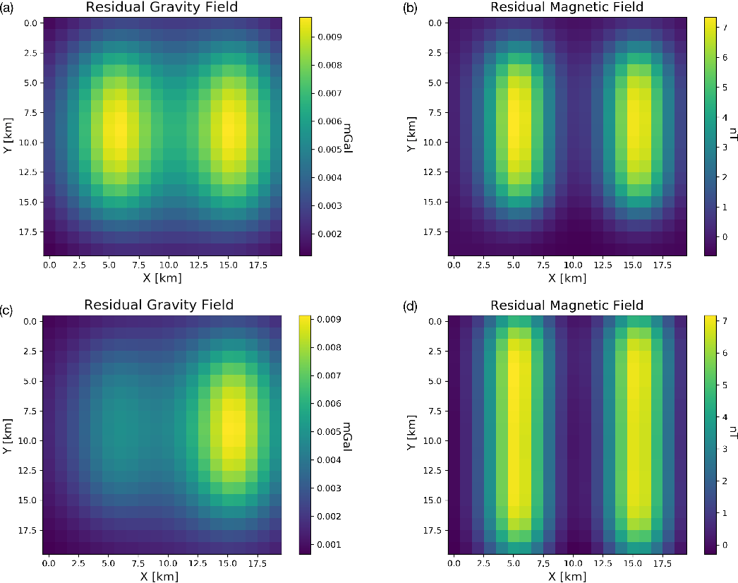 Figure 4 for Multi-Objective Bayesian Optimisation and Joint Inversion for Active Sensor Fusion