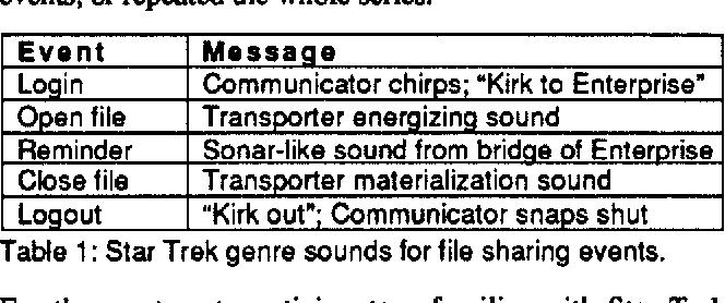Kirk here:
