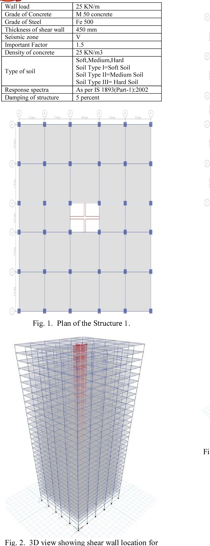 Table 4 from Effect of Earthquake Load on Column Forces in Concrete