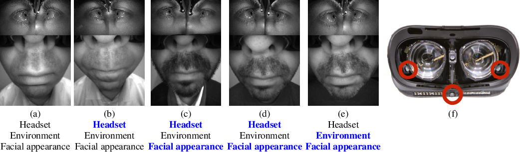 Figure 3 for Robust Egocentric Photo-realistic Facial Expression Transfer for Virtual Reality