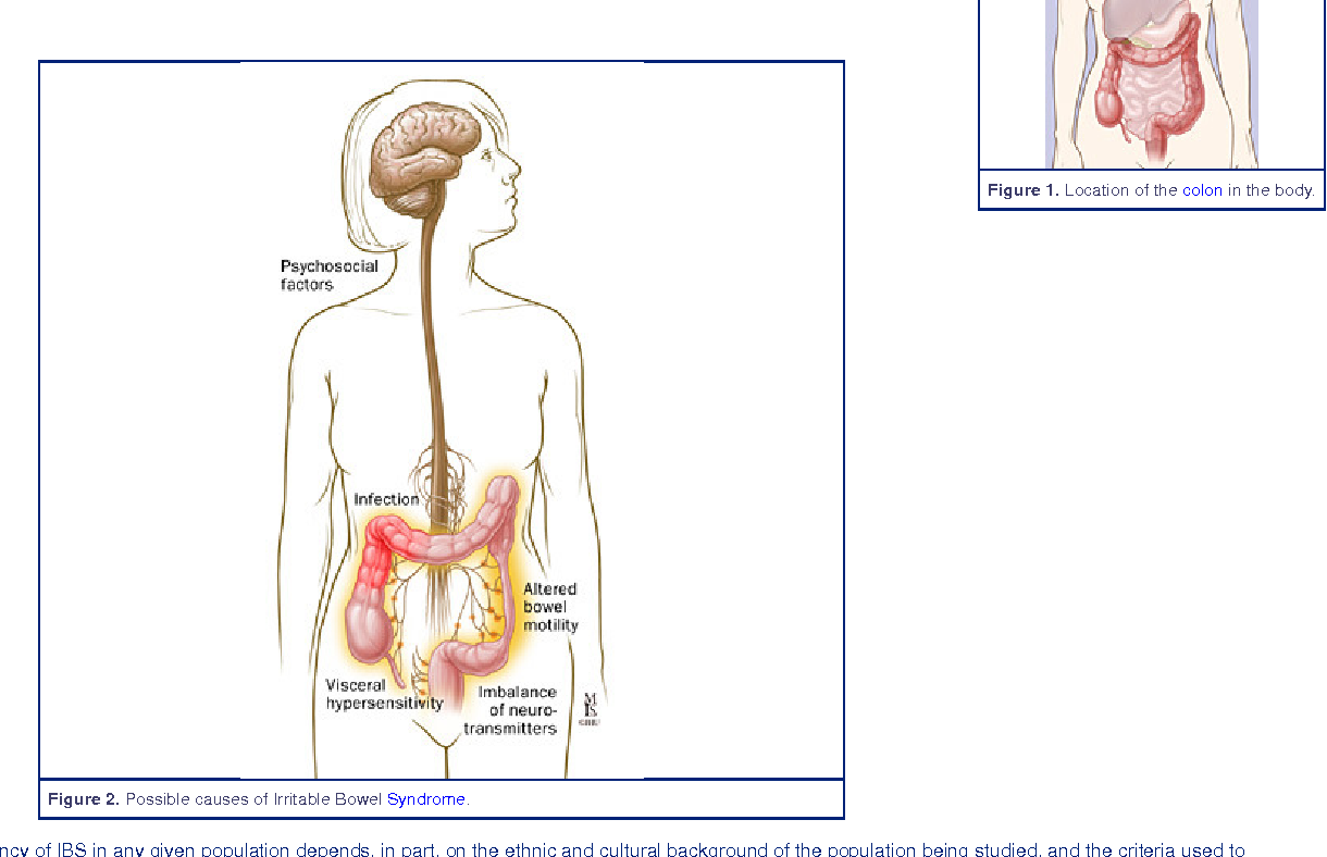 Figure 1 from Irritable Bowel Syndrome ( IBS ) : Introduction ...