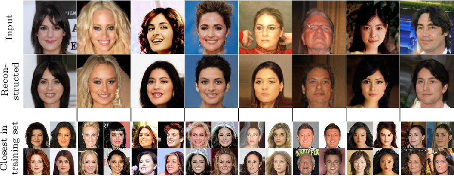 Figure 1 for Recursive Chaining of Reversible Image-to-image Translators For Face Aging