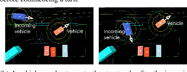 Figure 1 for Large Scale Interactive Motion Forecasting for Autonomous Driving : The Waymo Open Motion Dataset