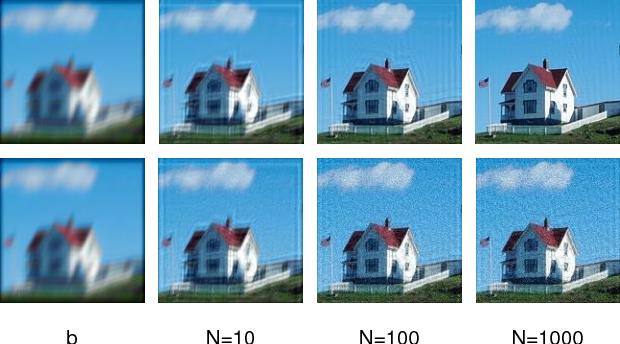 Figure 3 for Iterative Residual Image Deconvolution