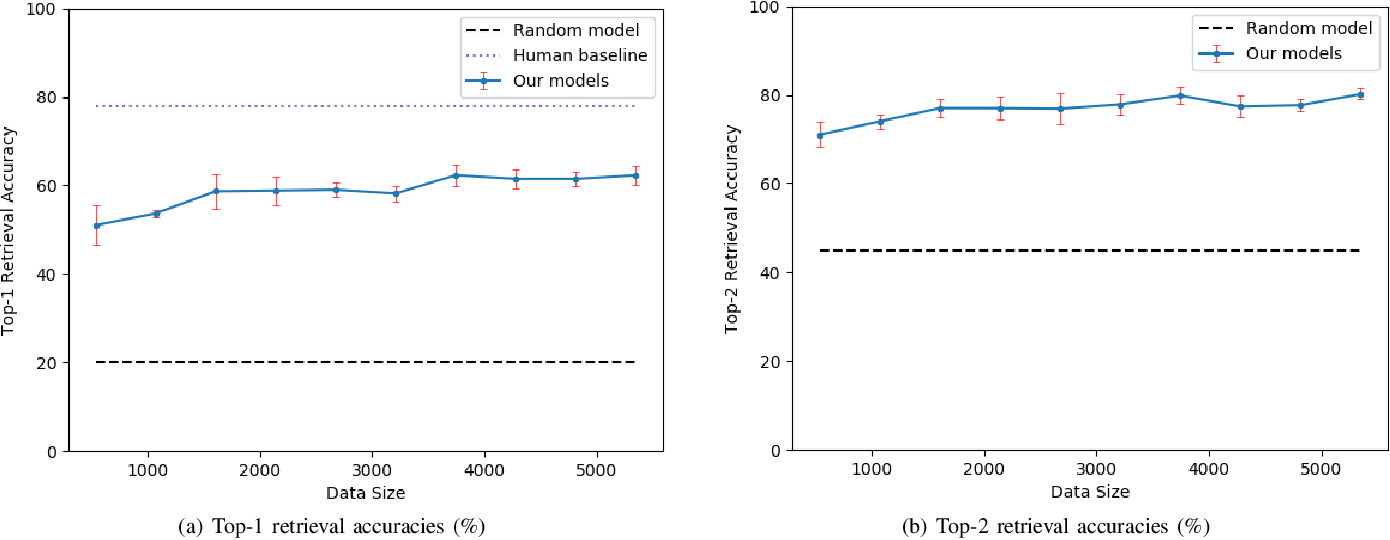 Figure 3 for Robot Object Retrieval with Contextual Natural Language Queries