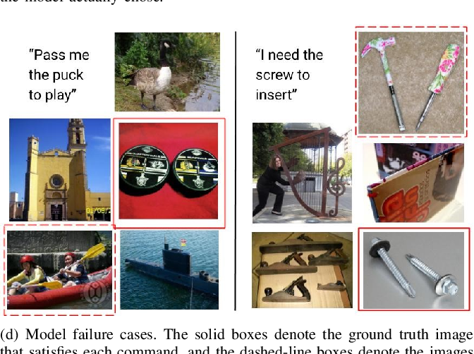 Figure 4 for Robot Object Retrieval with Contextual Natural Language Queries