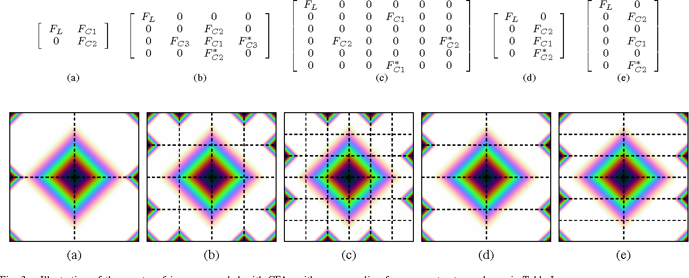 the structure and properties of color spaces and the representation of color images dubois eric